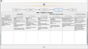 Tabela 5T w programie PQ-FMEA - Tasks (zadania)